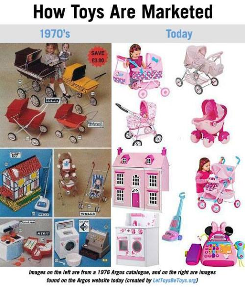 Evolution of girl's toys